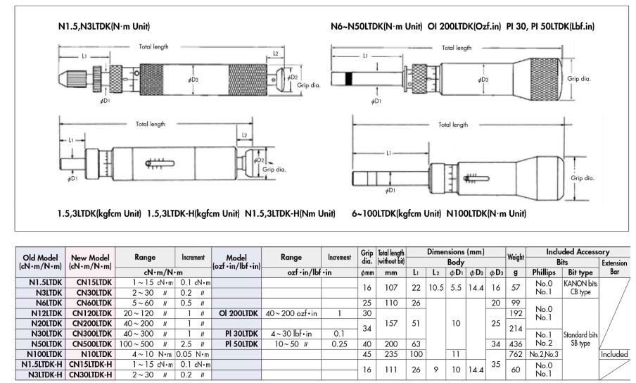 Tô vít lực Kanon N10LTDK( 4-10 Nm)